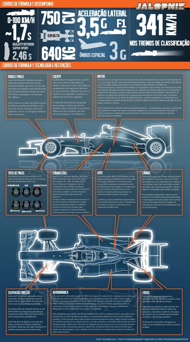 F1TechChart-adaptado