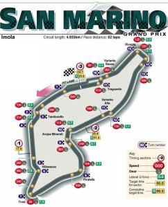 track-map san marino