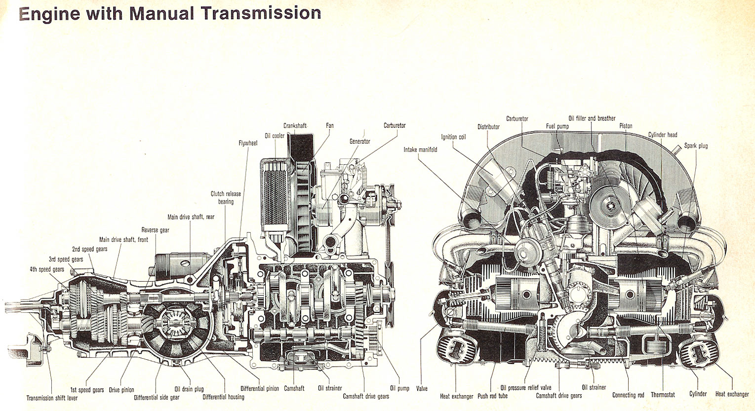 raio-x: motor vw fusca | fórmula total 2006 volkswagen beetle engine diagram volkswagen beetle engine diagram